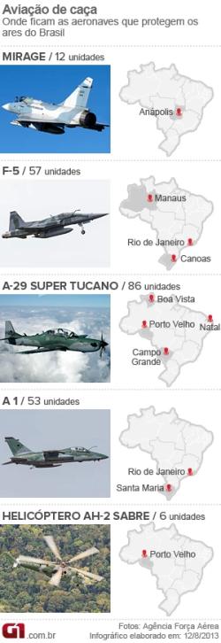 mirage 2000 - cards dos caças do brasil