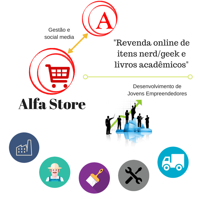 AlfaStore about