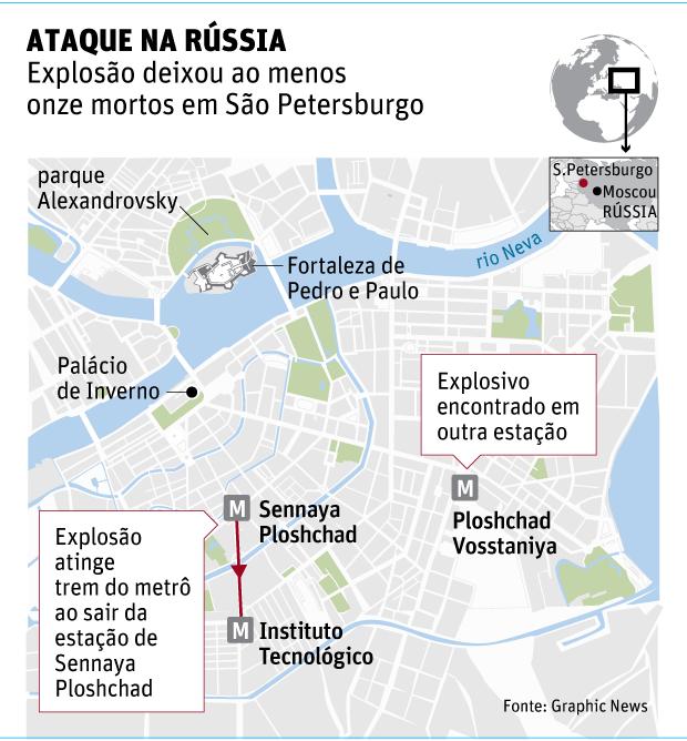 Ataque em S.Petersburgo